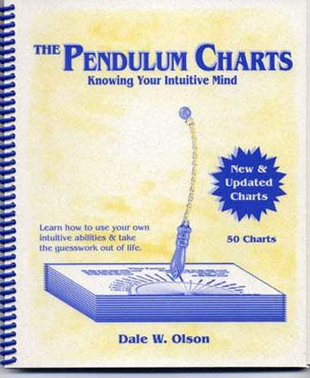 Pendulum+dowsing+charts