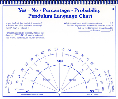 photograph regarding Printable Pendulum Board titled Absolutely free Pendulum Charts : getIntuitive - Dale W. Olson: dowsing